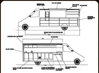 Van : Wayne Mercedes Plan