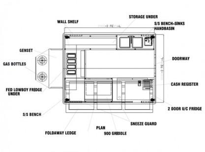 T-Line Food Cart Trailer 3x2 Trolley Model Layout