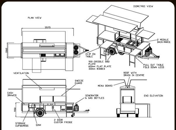 Coffee Vans | Food Vans | Trailers and Drivers | Carts