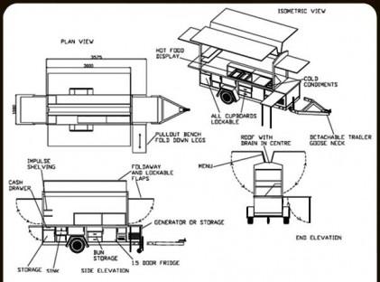 Trailer : Hot Dog Cart